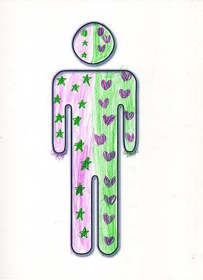 恋愛運最強パワーブレスのパワー図