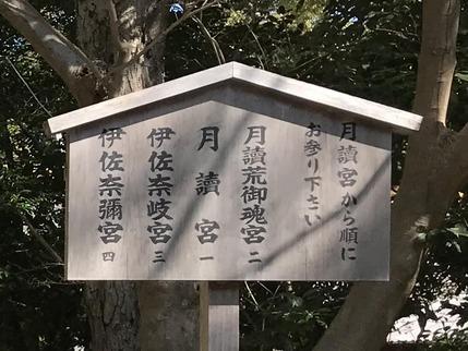 月読宮参拝順