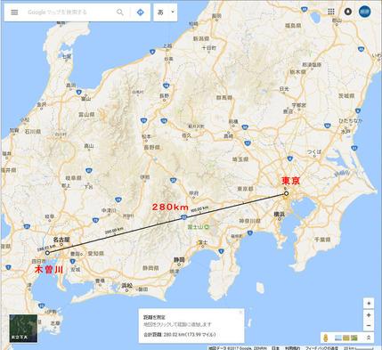 東京から280km