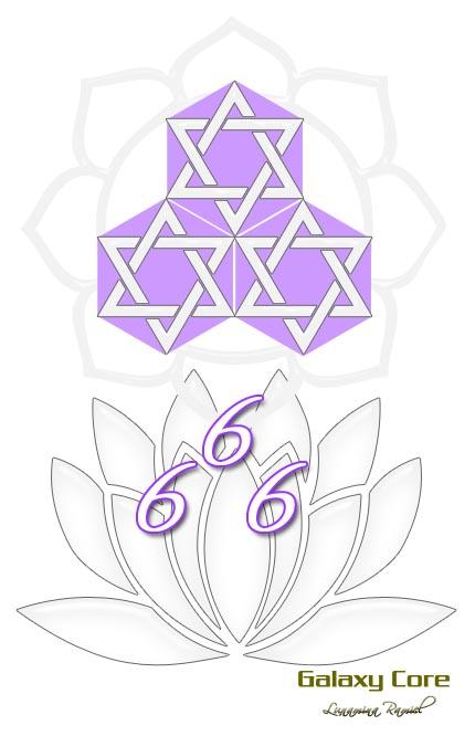 666のパワー図