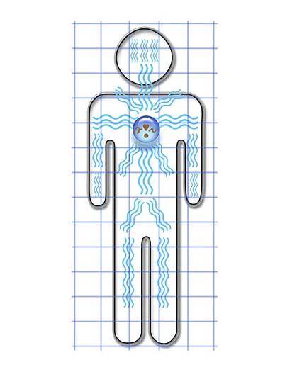 癒しのブレスパワー図