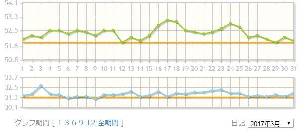 Baidu IME_2017-3-31_6-57-51