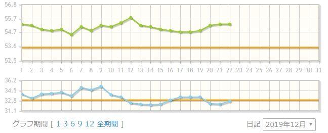 Baidu IME_2019-12-22_7-2-53