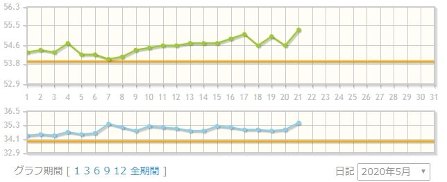 Baidu IME_2020-5-21_6-48-56