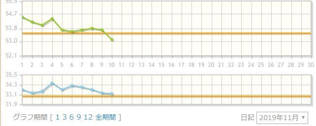 Baidu IME_2019-11-10_7-20-43