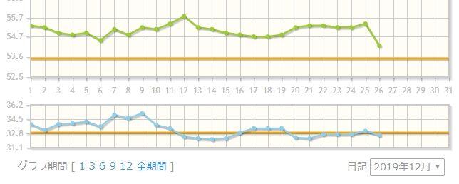Baidu IME_2019-12-26_6-30-48
