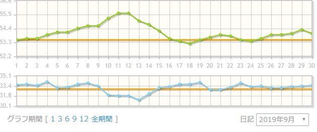 Baidu IME_2019-10-1_7-15-51
