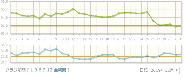 Baidu IME_2019-12-31_6-7-19