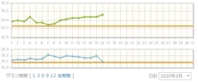 Baidu IME_2020-5-16_9-49-11