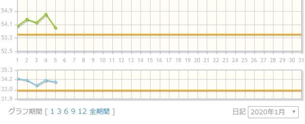Baidu IME_2020-1-5_6-30-10