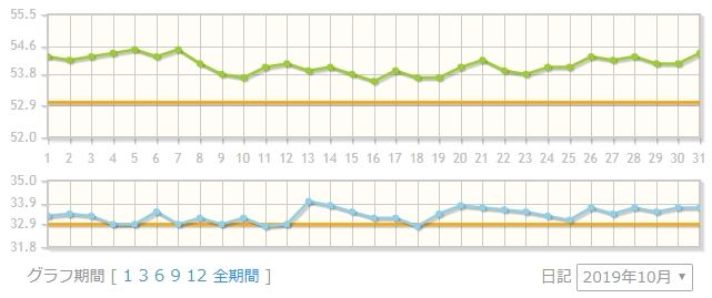 Baidu IME_2019-10-31_7-8-26