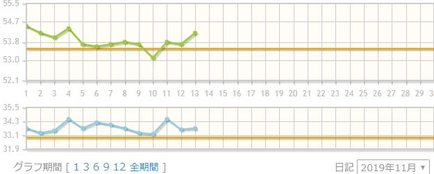 Baidu IME_2019-11-13_7-39-45