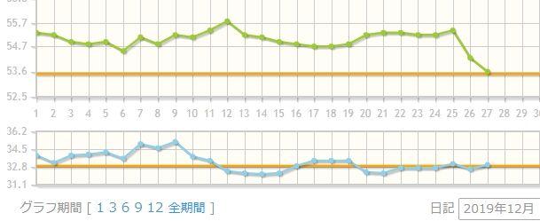 Baidu IME_2019-12-27_6-13-28