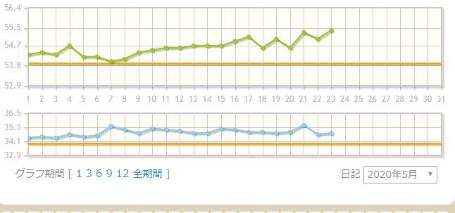 Baidu IME_2020-5-23_7-24-9