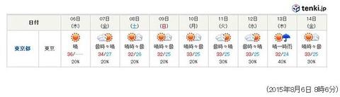 00_8月7日予想気温
