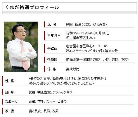 02熊田裕通