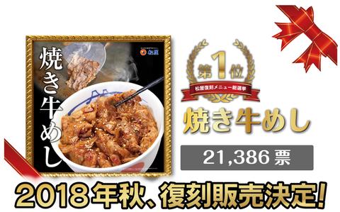 【悲報】松屋メニュー総選挙、とんでもないものが1位になってしまう