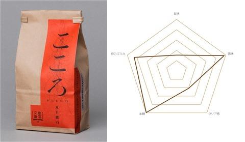 【!?】NEC、AIを使って名作文学をコーヒーにすることに成功!