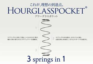 hourglass1_sub1