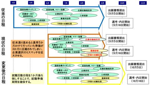 厚労省ホームページ資料