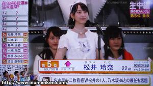 i_b_81(AKB「第6回・選抜総選挙」(2014)松井玲奈_小顔