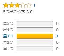 m_63_(世界漫画愛読者大賞グランプリ賞金5000万円