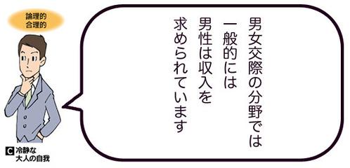 inu_16エゴグラムA「収入