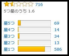 m_30(酒鬼薔薇の自伝の評価