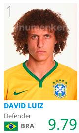 sp_05(ブラジルW杯カストロール・インデックス)ダビド・ルイス