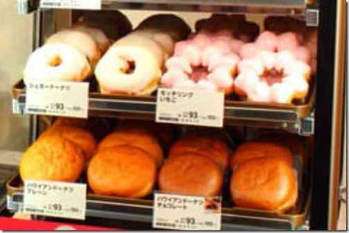 survey-about-convenience-store-donuts