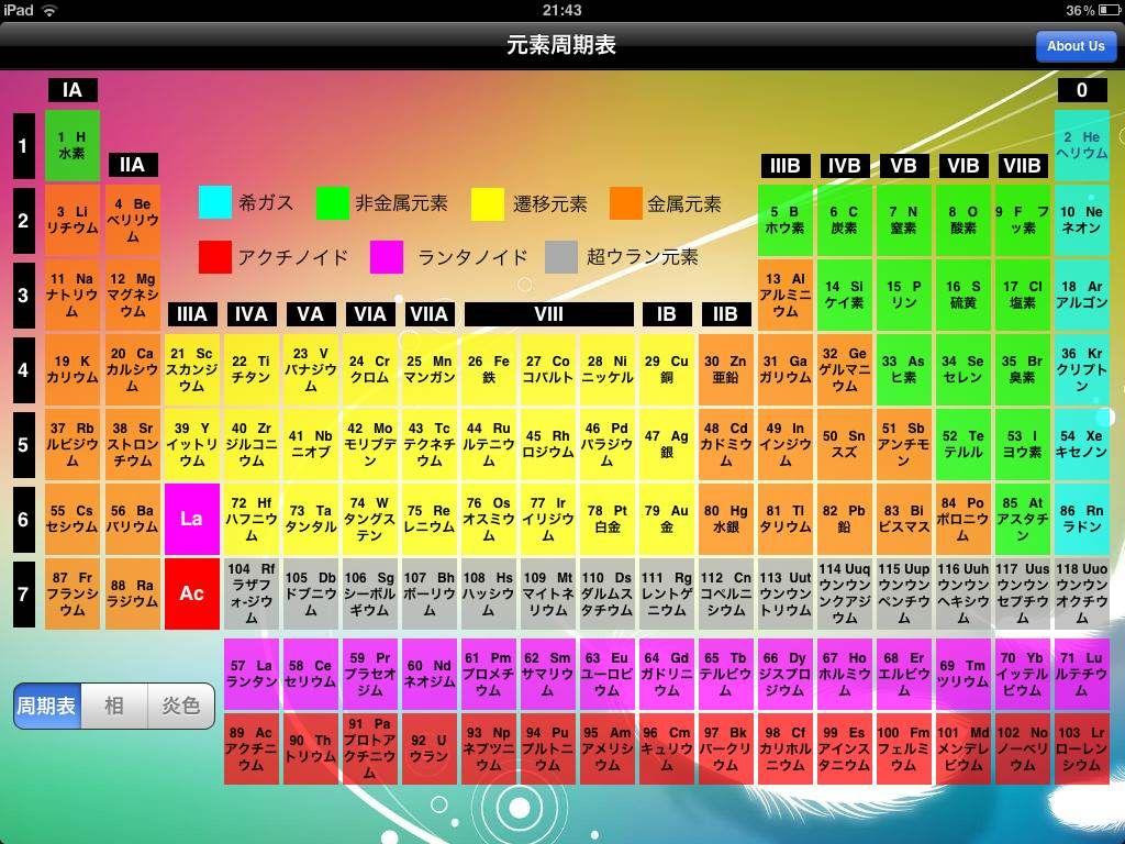 元素周期表のApp。 202