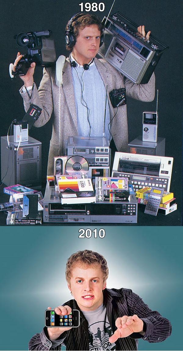1980年と2010年の家電の差