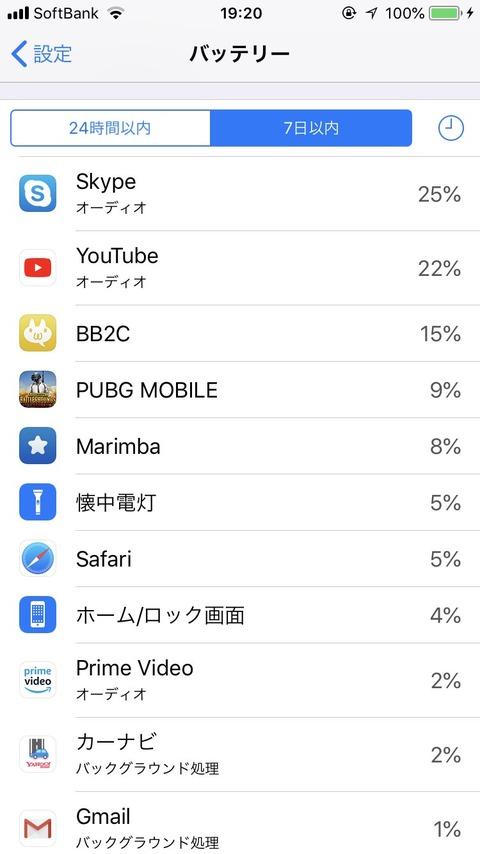 【画像あり】お前らのiPhoneの7日以内のアプリ使用頻度みせろ