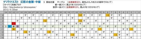幻影の金脈・中級マップ修正