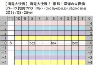 8-1超激戦!大王種再び!