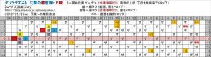 幻影の超金脈_上級(下層あり)