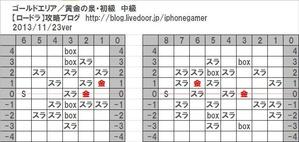 黄金の泉_初中級