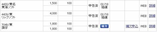 IPO 識学(7049)の抽選結果