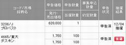 IPO 新規公開株 ダスキン 当選