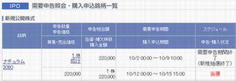 IPO:ナチュラム当選 2  オリックス証券