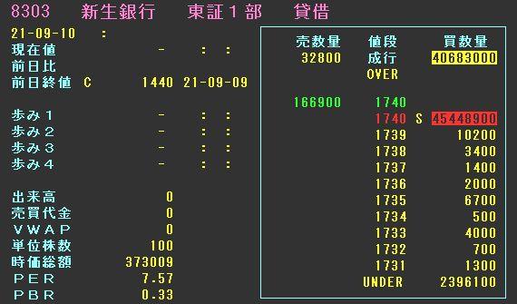 新生銀行 (8303)