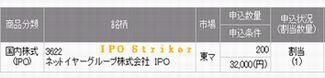 IPO:ネットイヤーグループ 当選2
