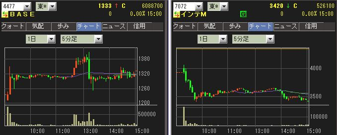 IPO BASE