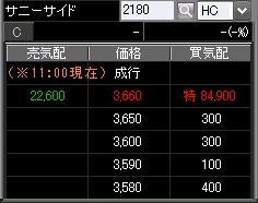 IPO 新規公開株 IPO初値状況
