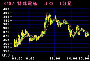 IPO:特殊