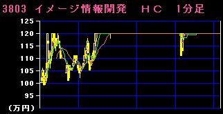 IPO:イメージ