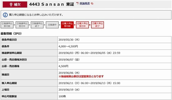 IPO  Sansan
