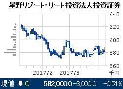 株主優待4