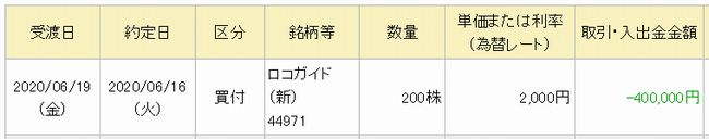 IPO ロコガイド当選