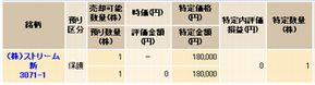 IPO 新規公開株 IPO ストリーム 当選2